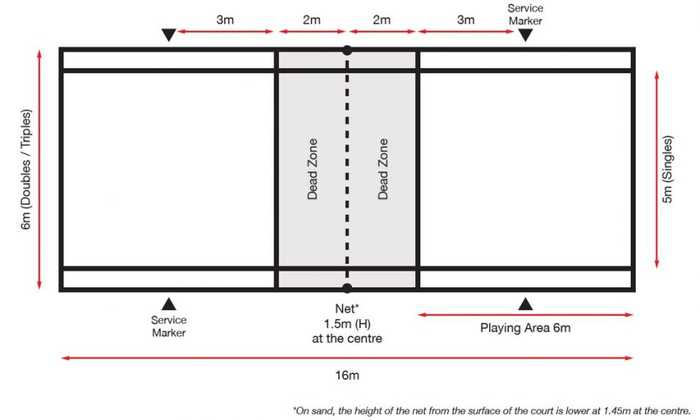 AirBadminton court diagram